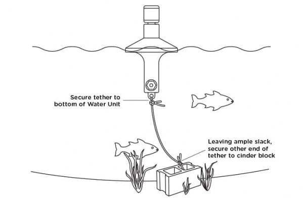 Water-Unit-Anchoring.jpg